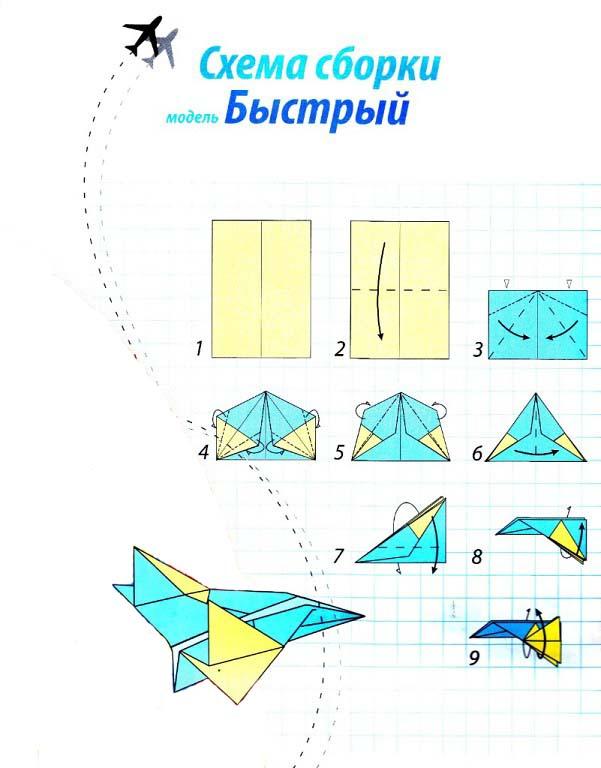 Как сделать самолет который далеко летает схема