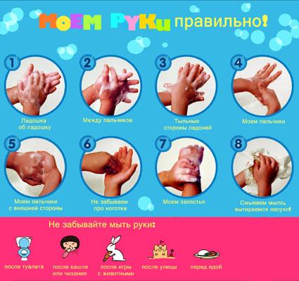 и как правильно мыть руки.