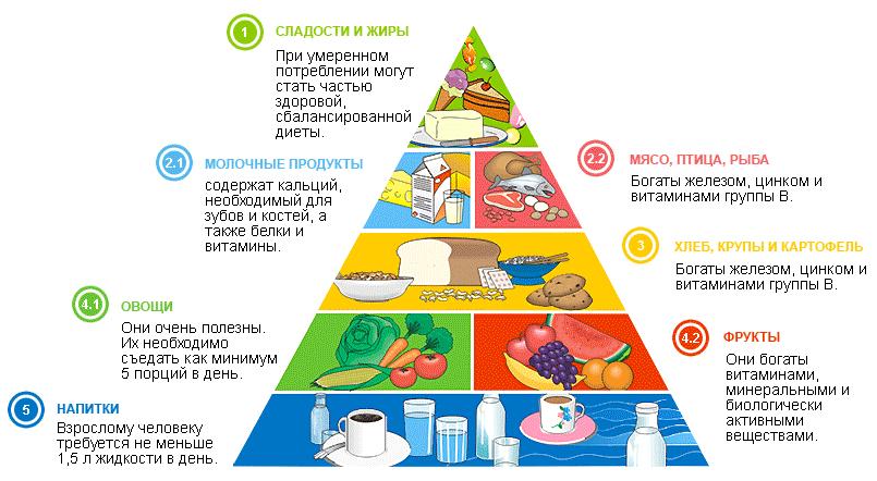 Рисовая диета  Как я похудела на 11 кг  ФОТО ДО и ПОСЛЕ